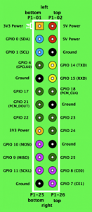 Using gpio on raspberry pi mayflower blog gpios greentooth Image collections