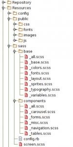 Struktur nach SMACSS