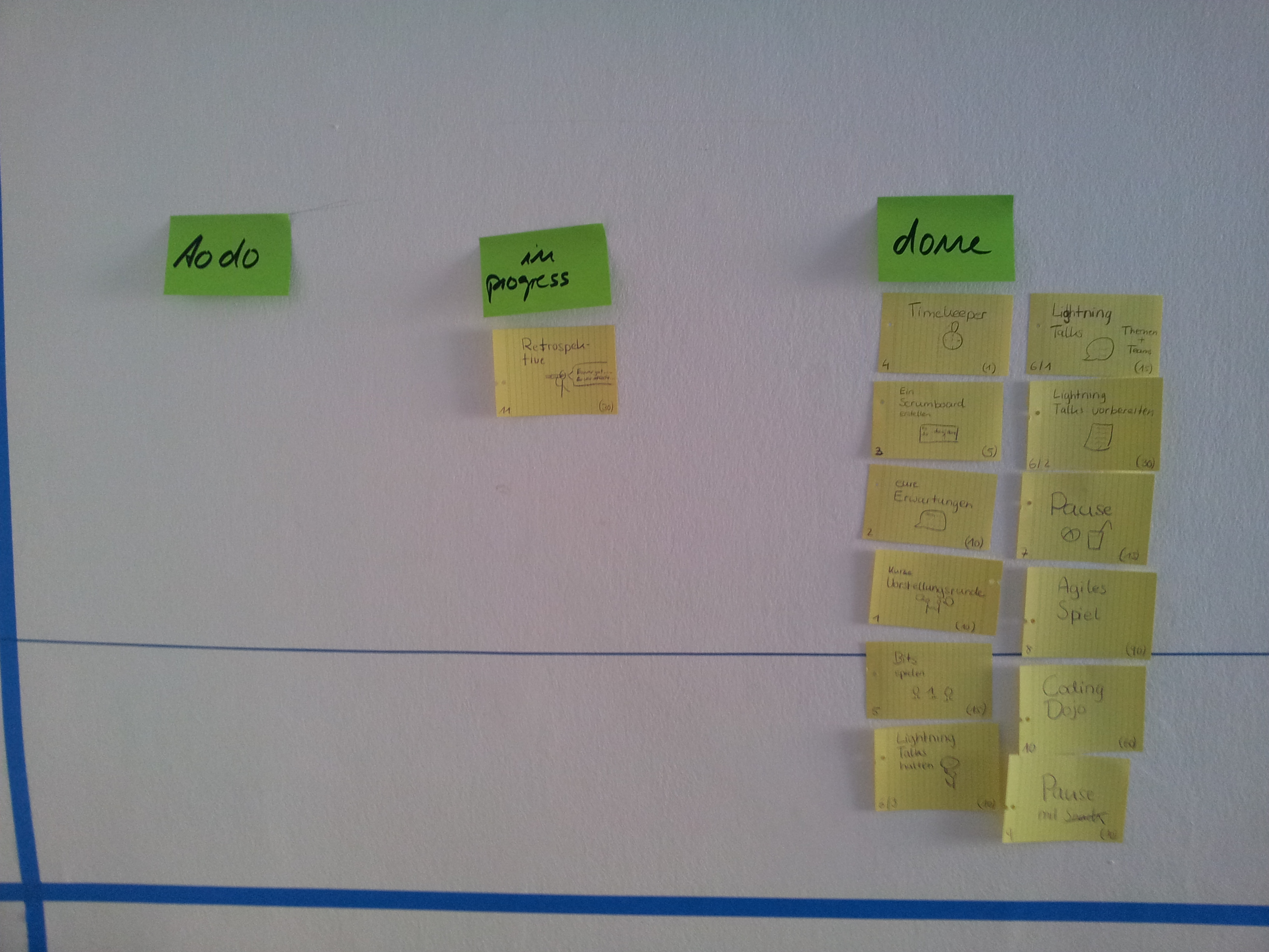 GirlsDay2014_TaskBoard