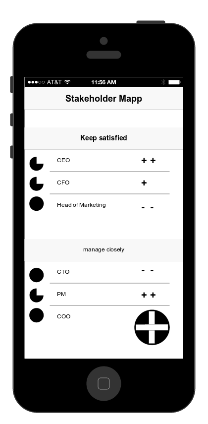 Stakeholder Map App Wireframes