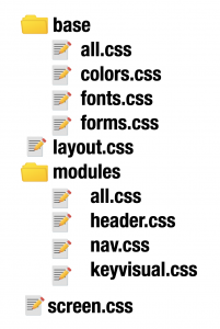This is how your file-tree might look when following the SMACSS style-guide.