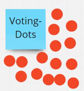 Klassisches Dot-Voting in Miro